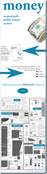 infographic web thumbnail